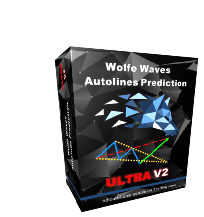 Produktbox des Indikator Wolfe Waves AutoLines Prediction ULTRA V2