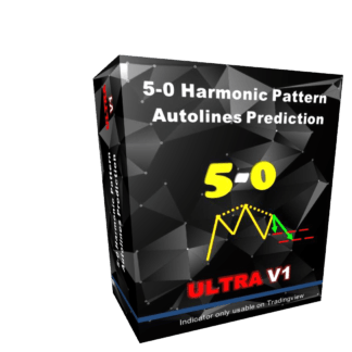 5-0 Harmonic Pattern Product Box