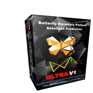 Butterfly Harmonic Pattern Product Box