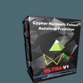 Cypher Harmonische Muster Produktbox