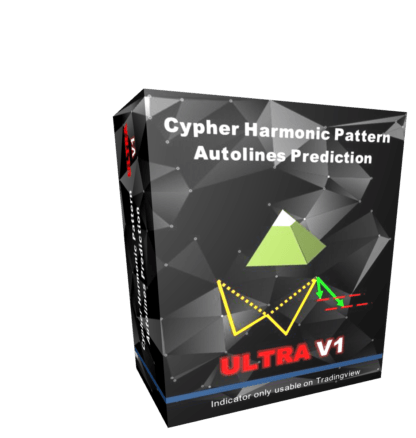 Cypher Harmonic Pattern Product Box