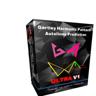 Gartley Harmonic Pattern Product Box