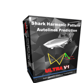 Shark Harmonic Pattern Product Box